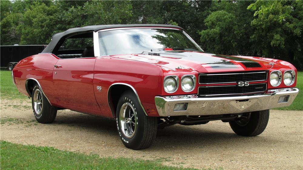 The 10 Most Expensive American Muscle Cars Ever Sold At Auction ...