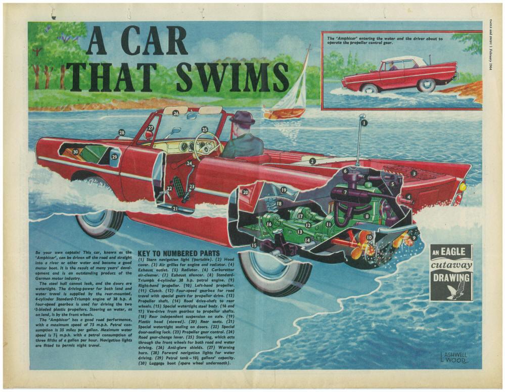 (Source: amphicars.com)